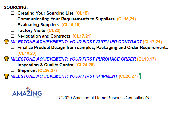 Sourcing from China Step by Step